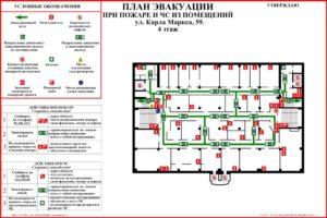 Фотолюминесцентный план эвакуации на пленке