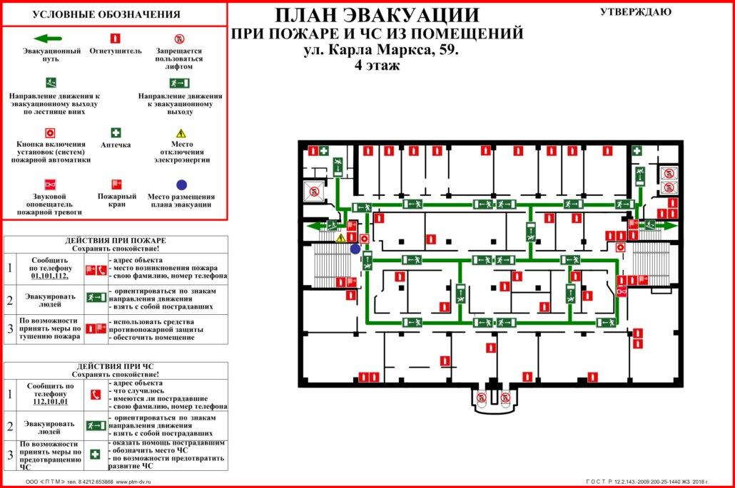 картинка электрощит на плане эвакуации модель станет